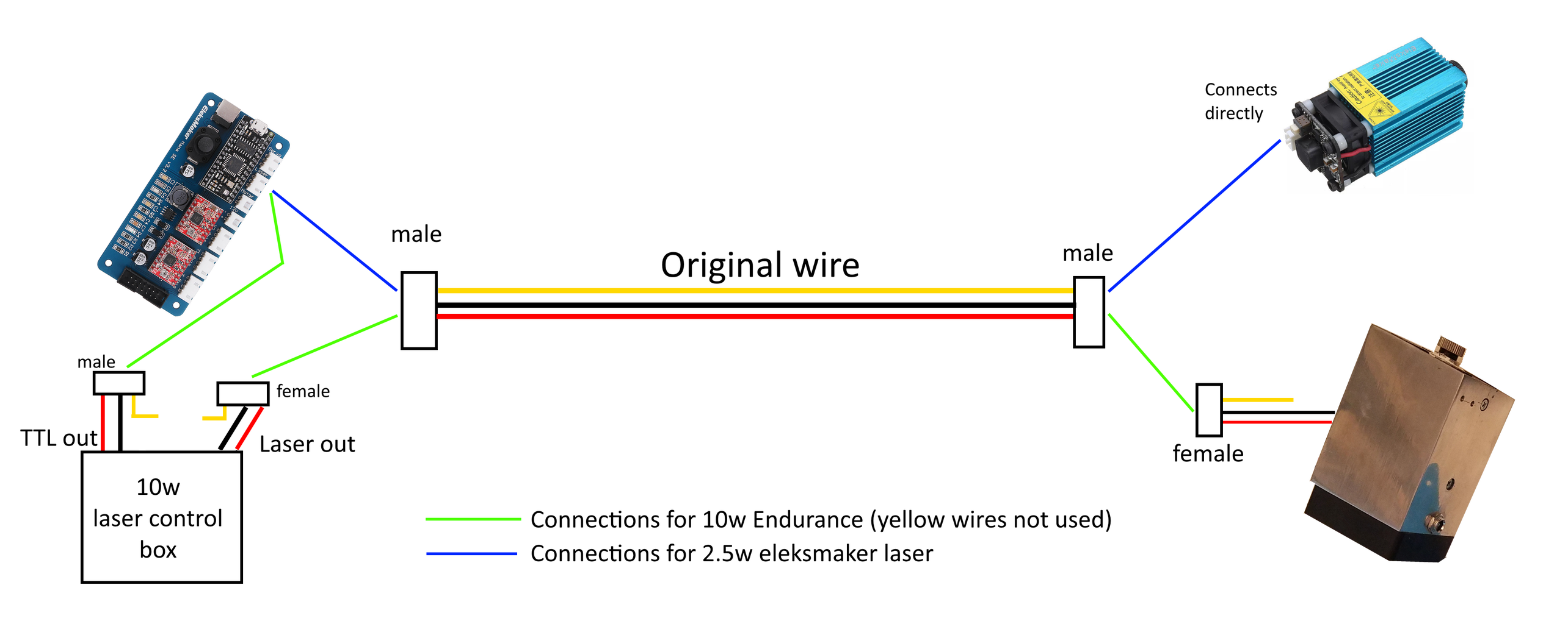 Additional Note for Eleksmaker Wiring