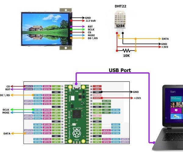 Raspberry Pi Pico – DHT22 Sensor – 3.5 Inch (320x480) HVGA LCD – Weather Monitoring