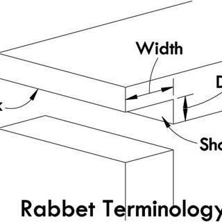 Rabbet-Terminology.jpg