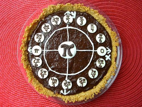 Radian Chocolate Pudding Pi
