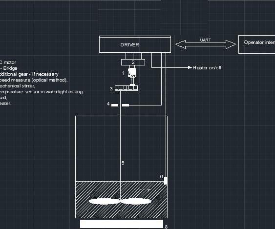 Industrial FPGA