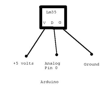 Temp Sensor.