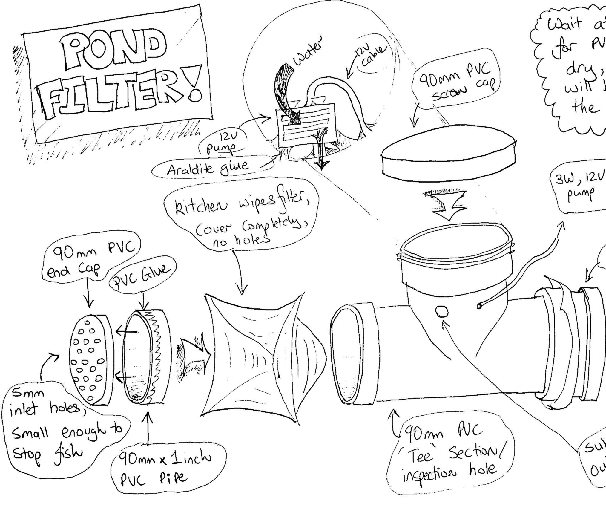 DIY Small Pond Filer