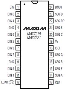 The MAX7219 Driver