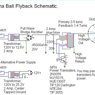 Plasma Ball_1321136447568.png