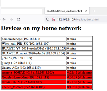 How to Find Out Which Devices Are Connected to Your Network