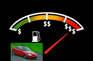 How I Hypermiled My Car.