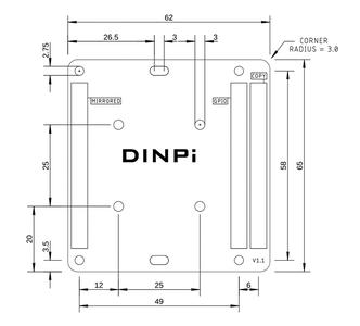 Build the DIN Rail