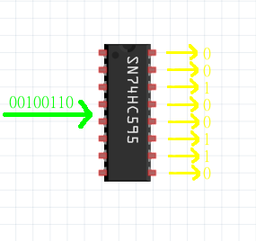 What Is a Shift Register?