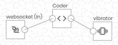 The Encoder