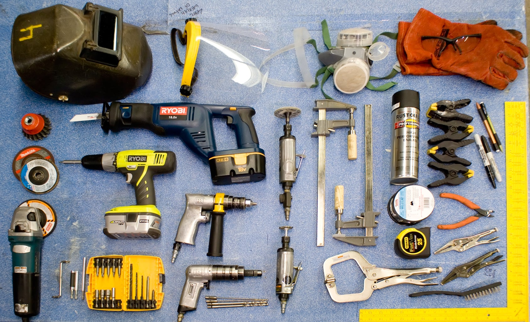 Get Your Tools in Check