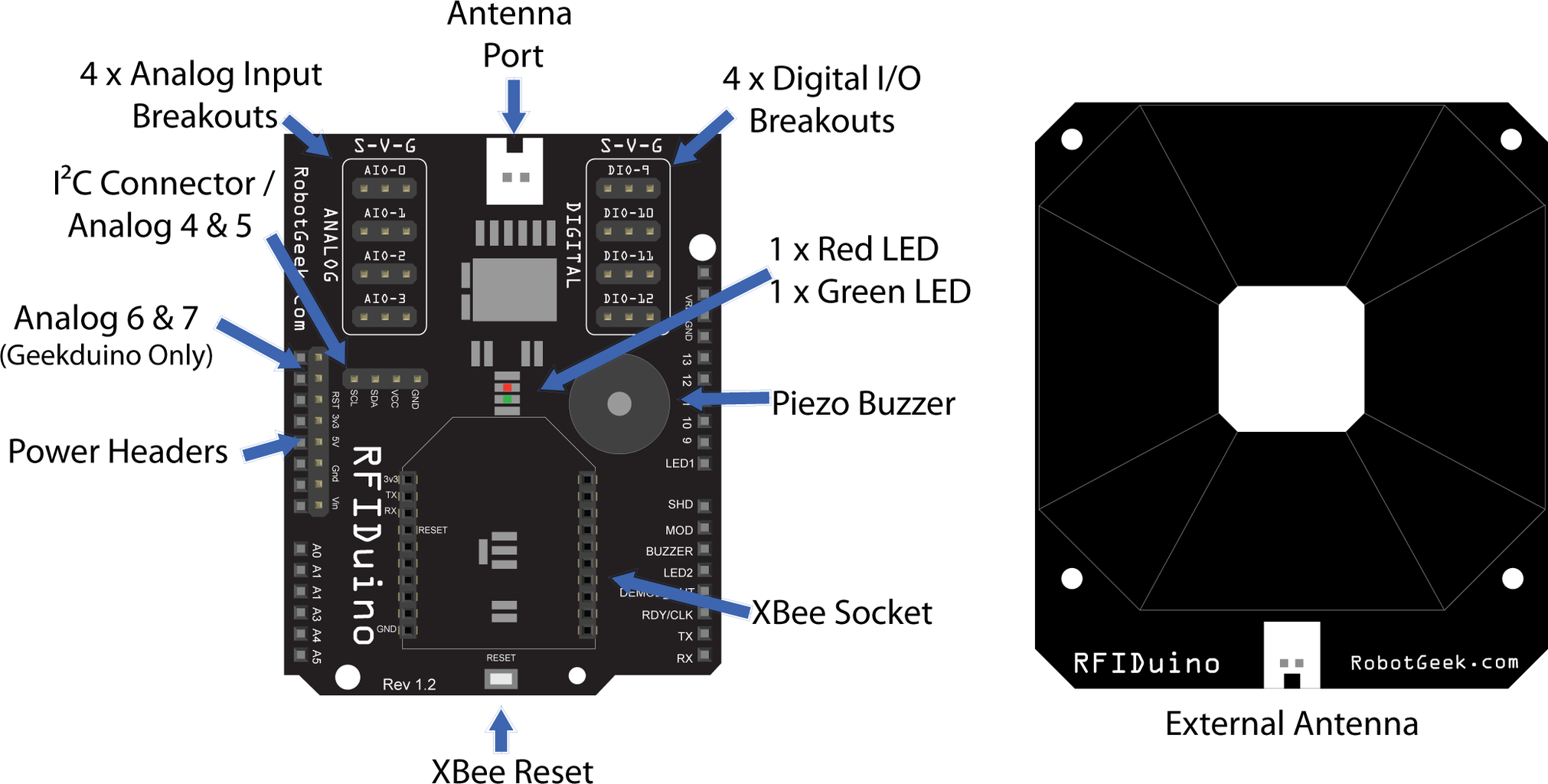 Familiarize Yourself With the RFIDuino