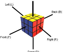 Solve a Rubik's Cube! (Improved!)