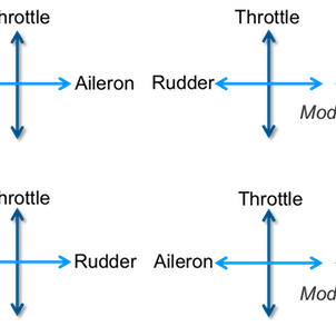 control-modes.png