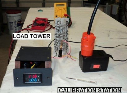 Calibration of Meter Functions