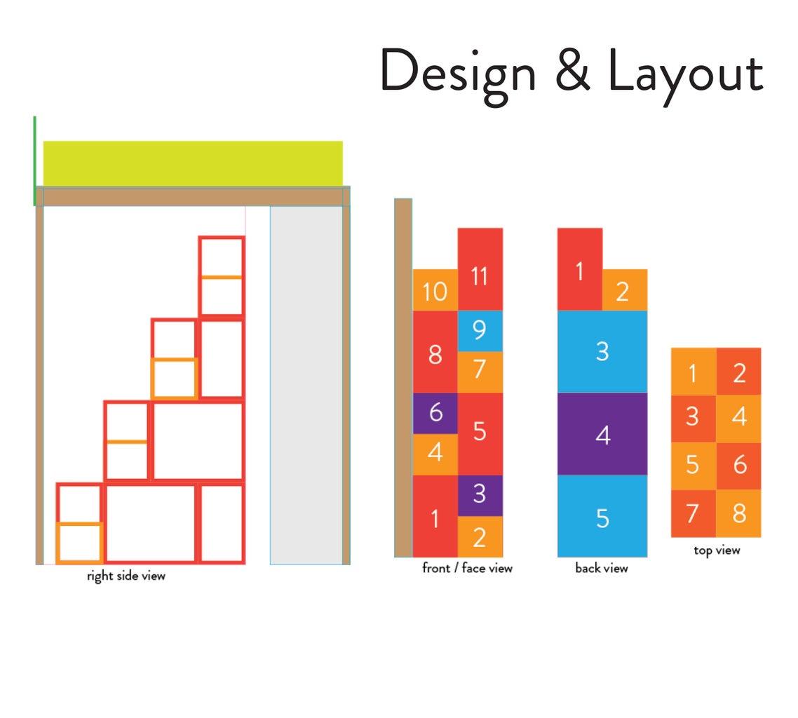 Design & Layout