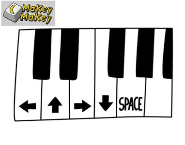 Choose a Piano App