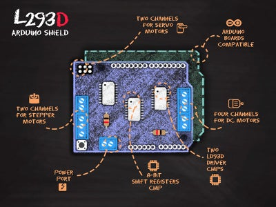 How to Use Arduino L293D Motor Driver Shield?