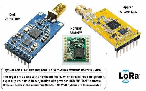 Chinese LoRa™ Modules -1
