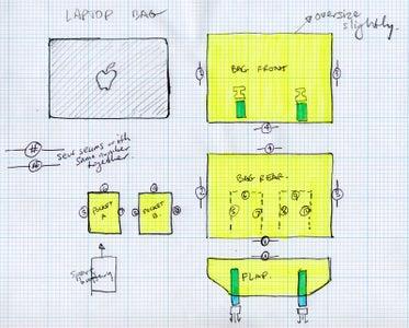 Plans / Pattern