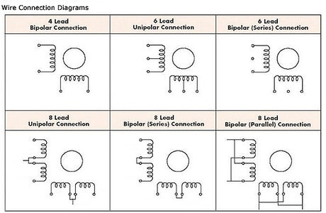 Stepper Motor Wires