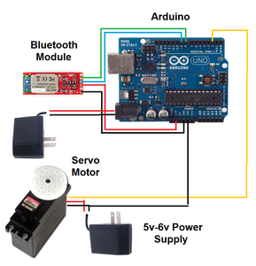 One Stand - Electronic Schematic