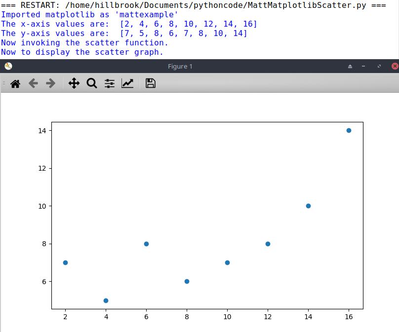 Python - Create Scatter Chart Using Matplotlib