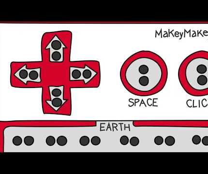 STEM in the Gym Makey Makey and Scratch Challenge