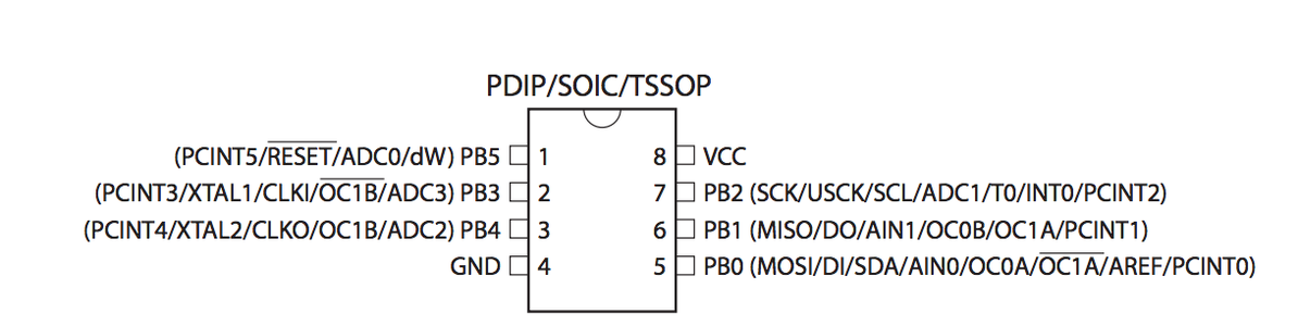 How a Microcontrollers Pins Are Labeled