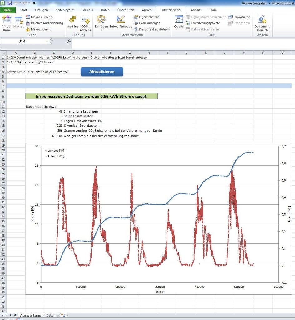 Energie Daten Auswertung