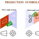 Angle of Projections : Engineering Drawing