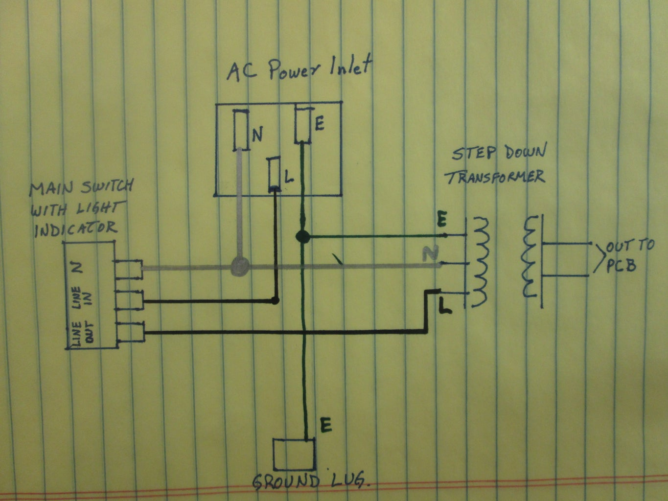 Main Switch, A/C Power Inlet and Transformer Wiring.