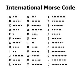 Circuit Playground Express Wearable Morse Transmitter