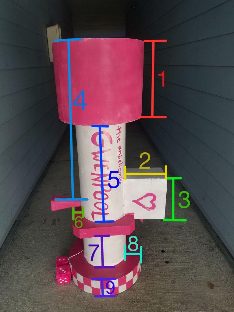 Finished Measurements