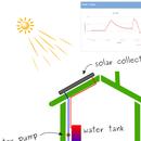 Solar water differential temperature controller