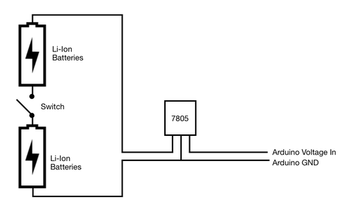 Circuitry: Power Input
