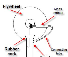 Simplest Gamma Stirling Engine