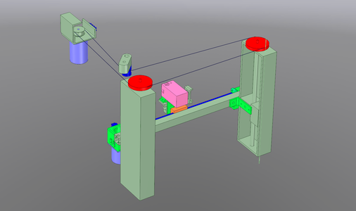The Z Axis