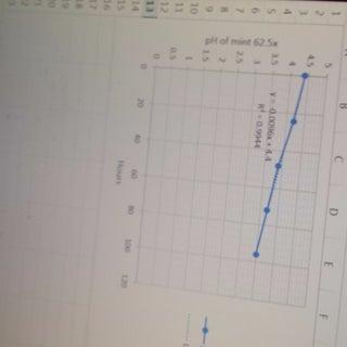 Mint filter graph.jpg