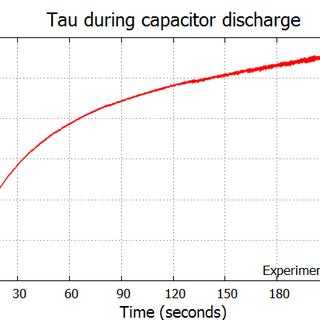 tau_discharge.png