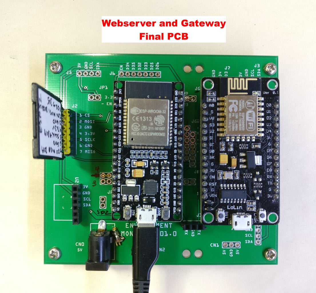 Gateway and Webserver