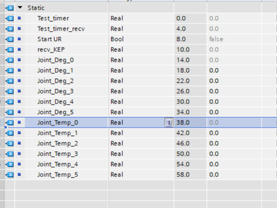 Step 5: Read Data Using KEPserver
