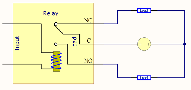 Step 5: Relay Issues & Checks