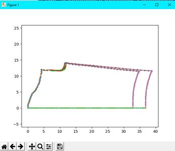 Algorithm for Grading the Pattern - Extending the Outseam