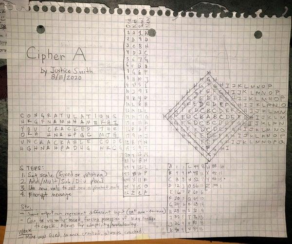 Uncrackable Cipher