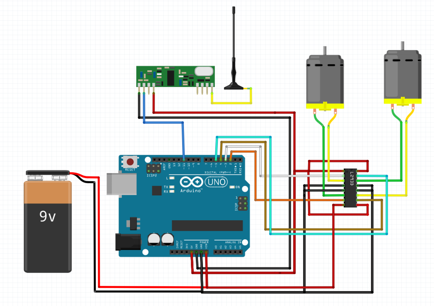 Receiver Module Connections