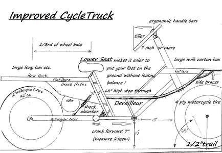 Other Ways to Build a Cycle Truck