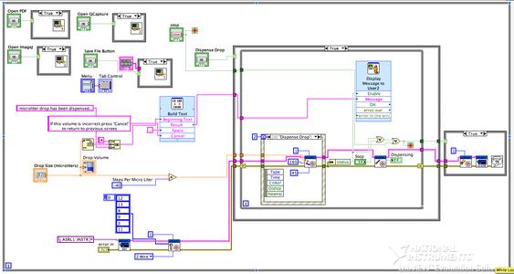 Dispensing Software