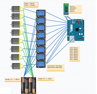 Connecting the Relay/Arduino