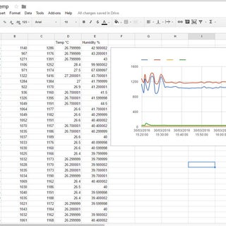 Datalogging With Spark Core + Google Drive